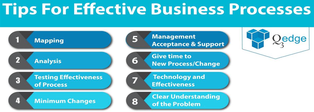 Effective Business Process